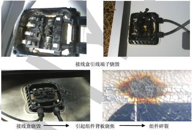 图3户外光伏组件接线盒问题引起的故障图分析[page]