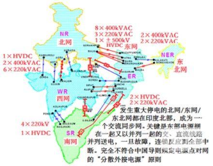 从中国电网安全经历论证印度重大停电-能源思考-中国