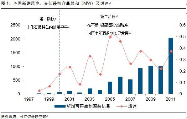 -中国电力网(www.chinapower.com.cn)版权所有
