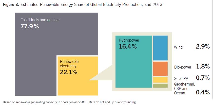 能源互联网是未来的经济模式吗?