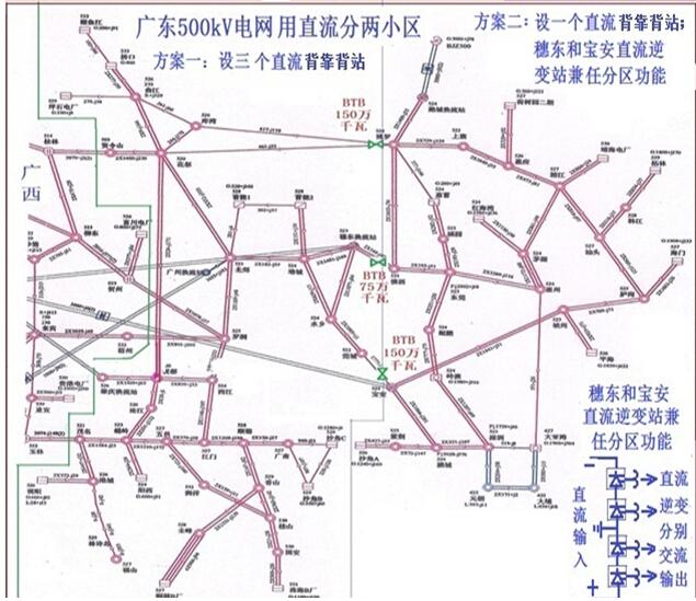华北电网接线图