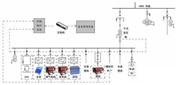 电路 电路图 电子 设计 素材 原理图 581_278