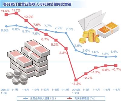 工业经济结构调整向纵深推进-新闻-能源资讯-中国