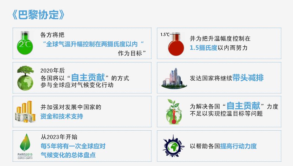 合作框架协议_巴黎气变大会最终协议-中国能源网