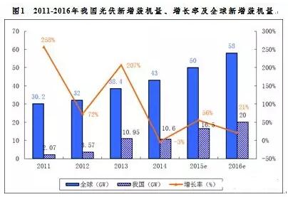 中国竹产业发展规划_中国竹产业发展分析及十三五规划研究报告20