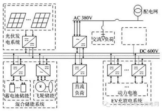电路 电路图 电子 原理图 531_364