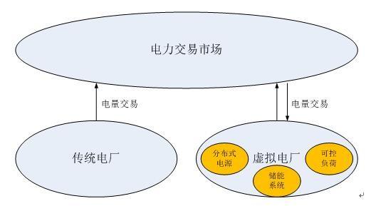 光伏电站成本结构