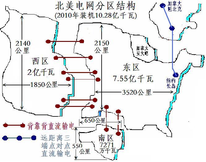 国际电网技术发展趋势及应用前景研究-能源思考-中国