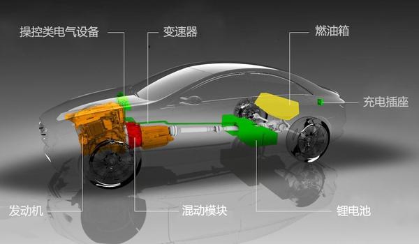 目前,市面上虽然有较多类型的插电式混合动力汽车,但在结构上却不尽
