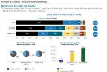 走向2030:中国可再生能源路线图