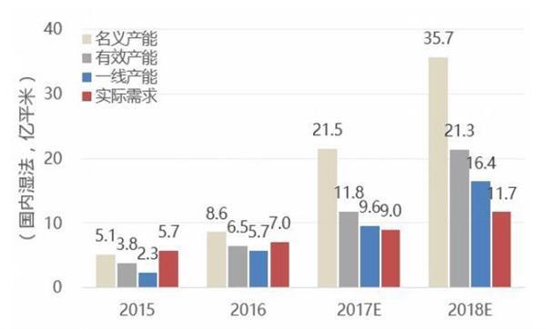 新能源汽车渗透率攀升 动力电池行业成受益者01.jpg