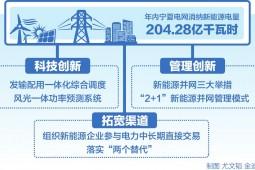 宁夏电网新能源年度消纳电量首破200亿