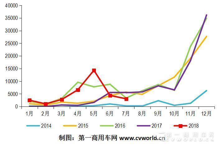 """亚博-純電動降44%,混動跌76%,新能源客車壓力山大"""""""