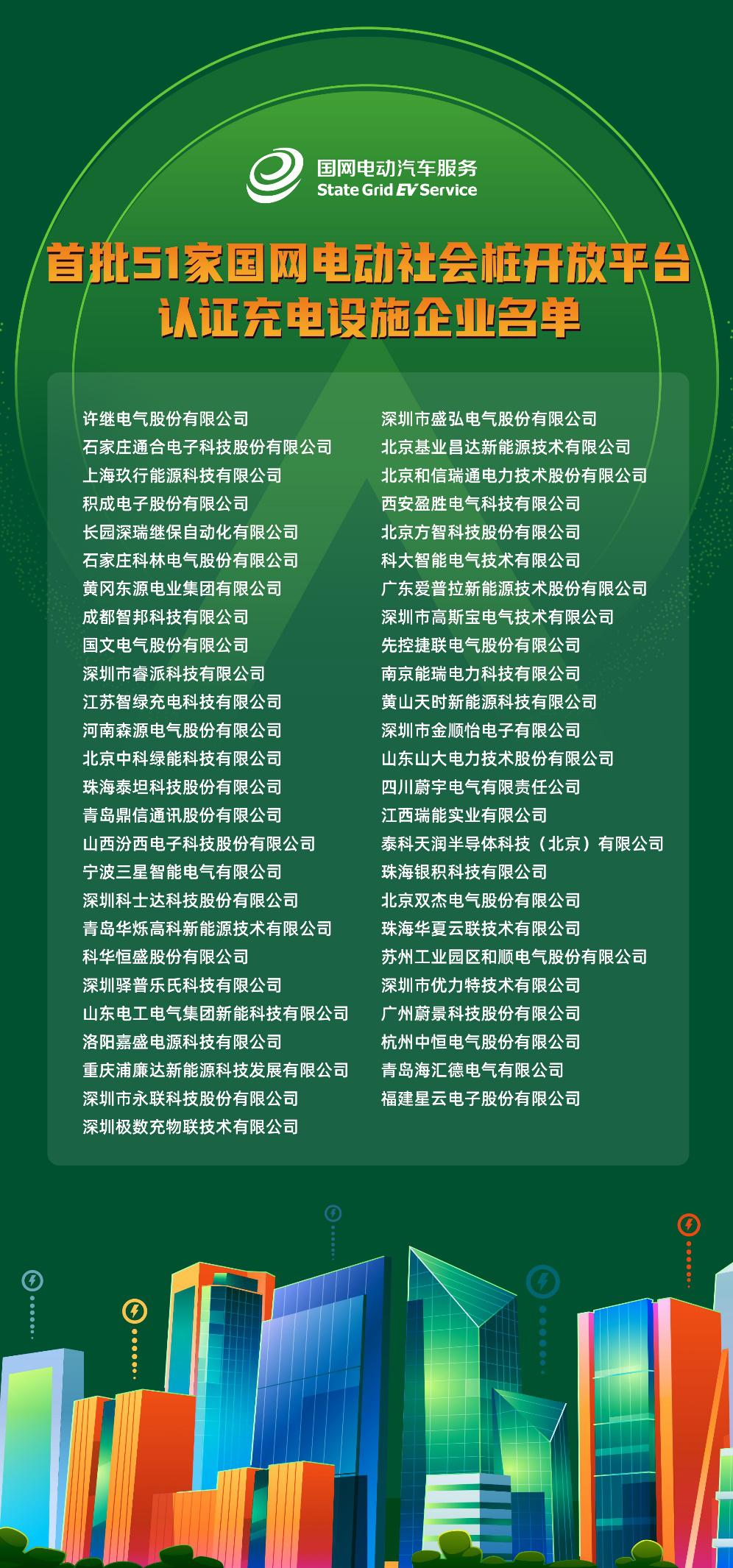 """加快新基建落地,公布首批51家认证桩企,""""国网电动社会桩开放平台""""项目正式启动-《国资报告》杂志"""
