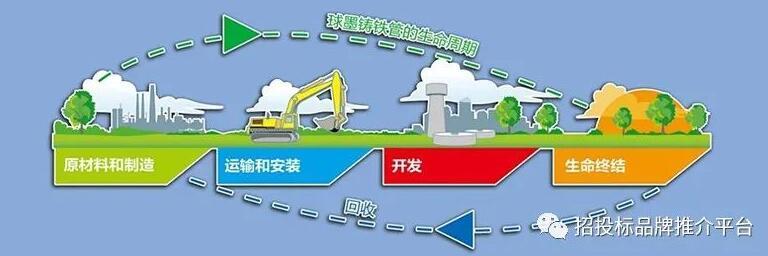 鸿图注册登录中心 穆松桥——输配水管道系统的技术专家
